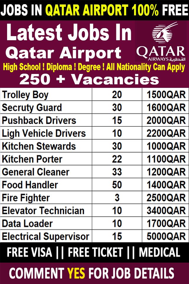 Latest Career Contessa Qatar Airways